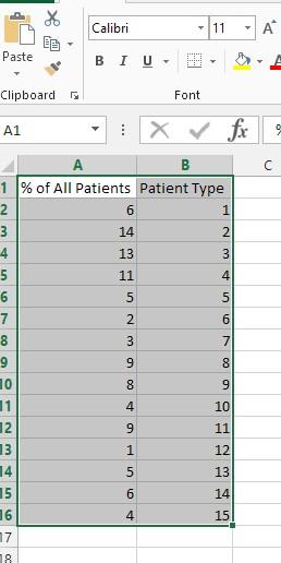 excel spreadsheet showing patient data