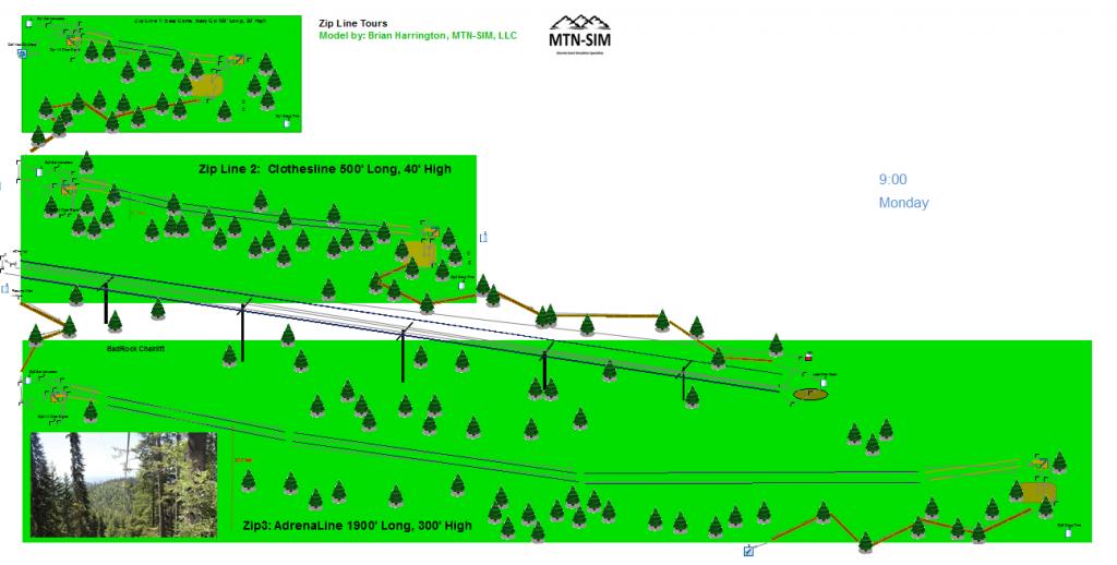 Screenshot of Simulation