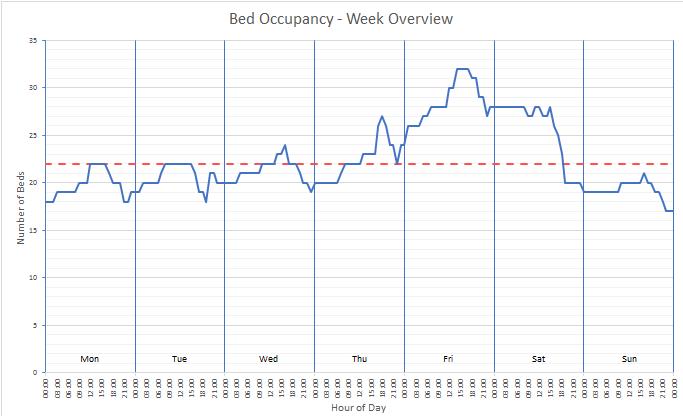 BedOccupancySShot