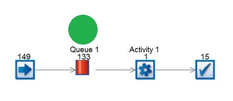 Queue Status Color Example 5
