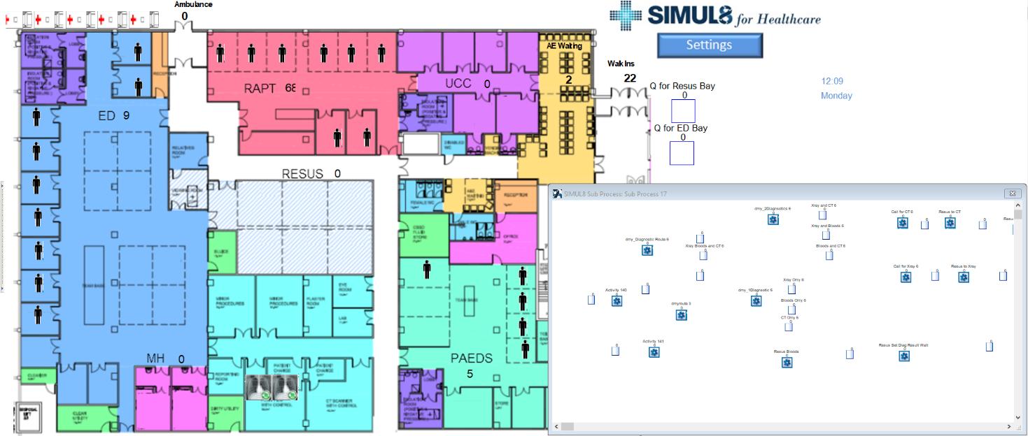 4 ways to improve laboratory workflow using simulation
