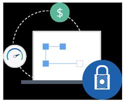 Identifying bottlenecks in a complex environment